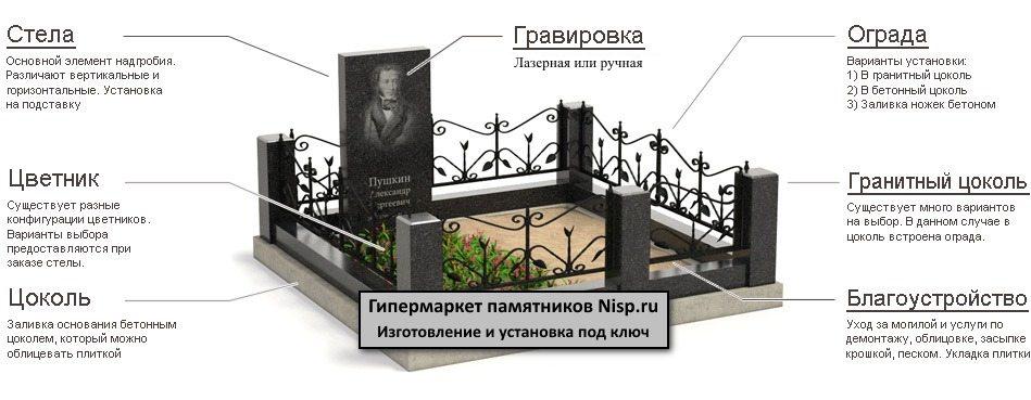 цена на памятники в гродно т